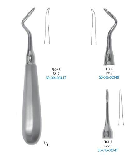 Элеваторы зубные фото профессия машиниста конвейера